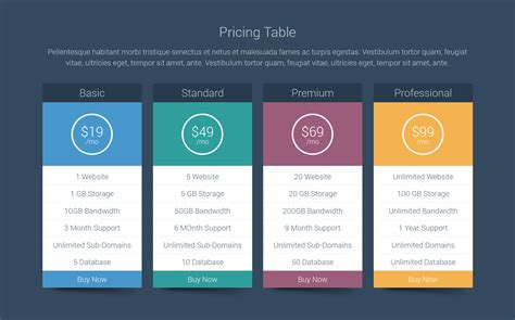 easy pricing table wordpress plugins