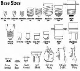 light bulb sizes guide to bulbs for recessed track lights for recessed