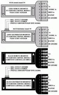 pip sensor help ford mustang forums corral net mustang forum