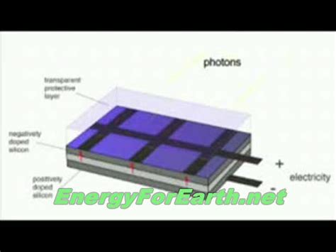 how do you make solar panels at home make solar panels at home how to solar power your home