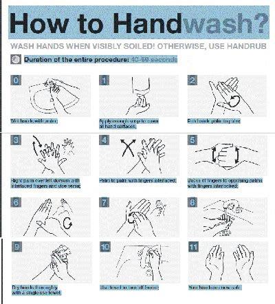 Docare Wash Gloves 4 Sheets nurseline healthcare