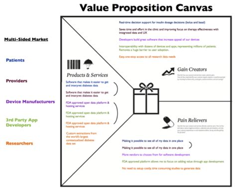 value proposition template best photos of product value proposition value