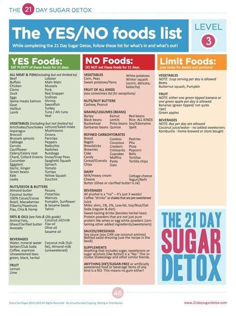 21 Day Sugar Detox Pdf by Pin By Catelin On Health Kick