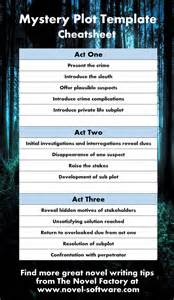 Mystery Novel Outline Template by Genre Story Templates