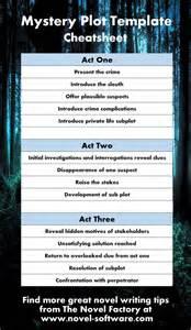novel templates genre story templates