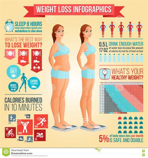 Weight Loss Advice And More From Jen by Obesity And Healthy Illustration