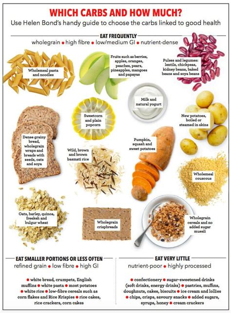 carbohydrates 30g say no to low carbs yes to carbs healthy food guide