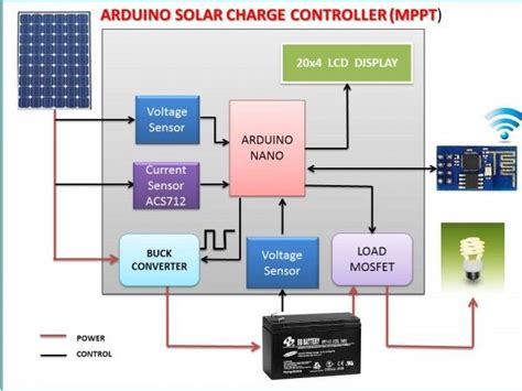 arduino mppt solar charge controller version 3 0 use