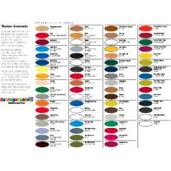 drab color crossword buy the testors chrome paint 3 oz spray can on sale at
