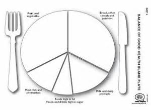 food wheel template blank food plate template stop and take a look at this