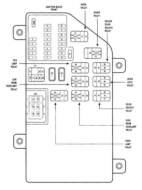 chrysler 300c fuse box cover wiring diagram schemes