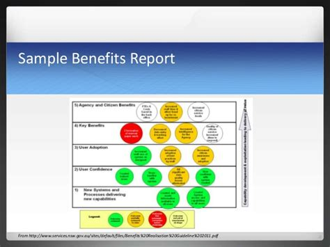 sustainment plan template choice image benefits realization plan template choice image template