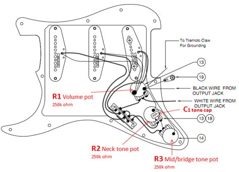 fender stratocaster explained and setup guide fenderguru