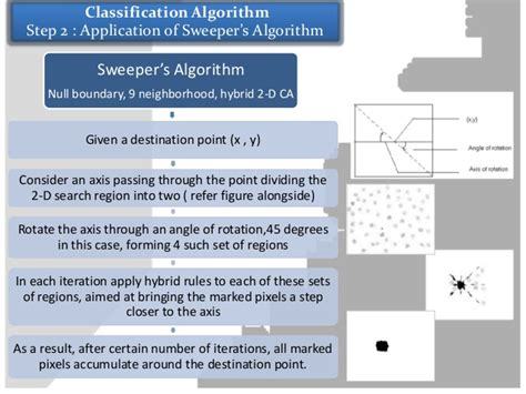 pattern classification of stock price moving pattern classification