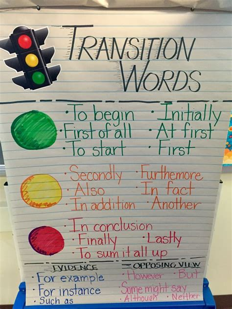 .language arts with mr mcginty writing with transition words and