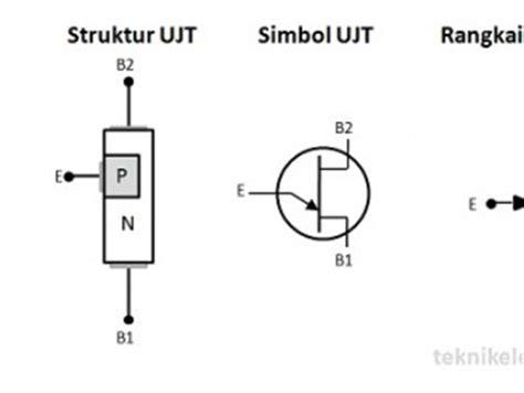 fungsi transistor dan cara kerjanya pengertian optocoupler fungsi dan prinsip kerja optocoupler