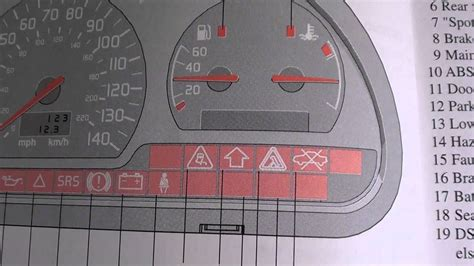 volvo  check engine light decoratingspecialcom