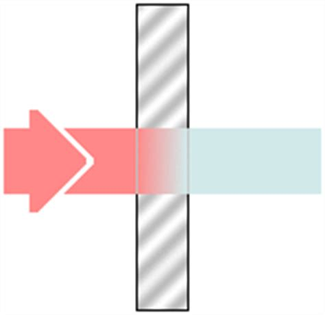 calcolo riscaldamento a pavimento calcolo di un riscaldamento a pavimento elettrico chat