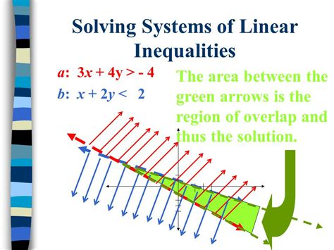 templates for the solution of linear systems systems of linear inequalities ppt video online download