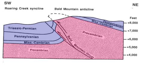 structural cross section clarks fork canyon geology of wyoming