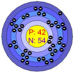 Molybdenum Number Of Protons Chemical Elements Molybdenum Mo