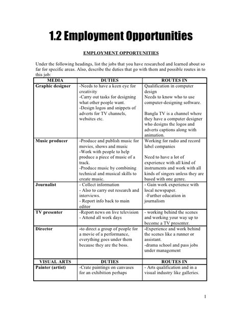 Workplace Readiness Skills Worksheets by 1 2 Employment Opportunities Worksheet