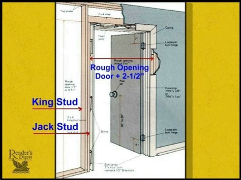 Opening For A 30 Inch Door by What Is The Framing Dimension For A 30 Inch Door