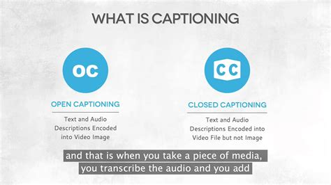 what is open on 03 what is captioning open closed captioning