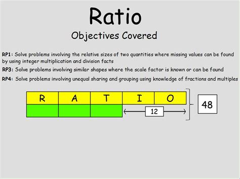 ks2 ideas for teaching ratio and proportion mrajlong s shop teaching resources tes