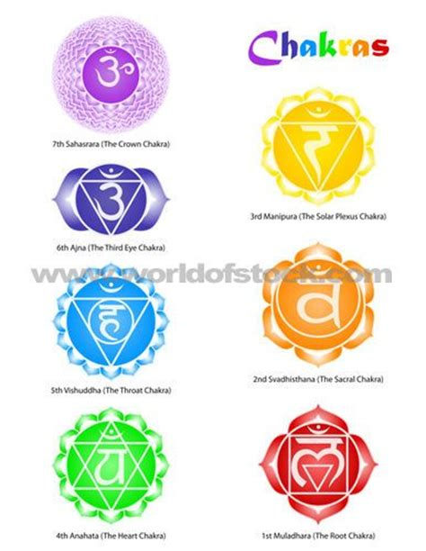 chakra colors in order 49 best images about chakra on meditation