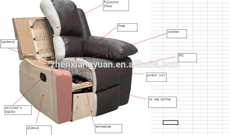 parts of a sofa modern home theater sofa electric recliner sofa home