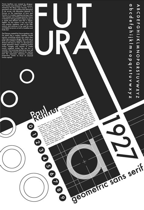 typography facts futura typeface poster by rmardesign on deviantart