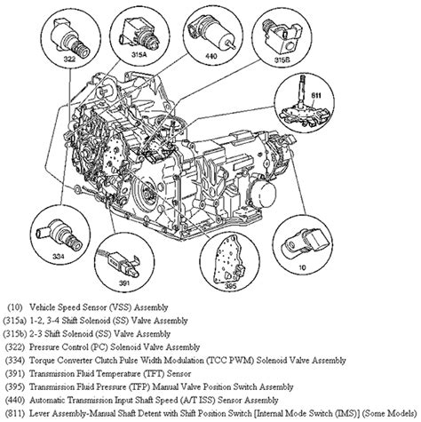 service manuals schematics 2006 buick lacrosse transmission control service manual 2012 buick lacrosse how to change transmission pressure solenoid valve 2012