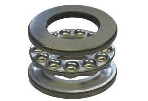 Name Rings 51118 Thrust Bearing Three Part Thrust Bearings Bearing Shop Uk
