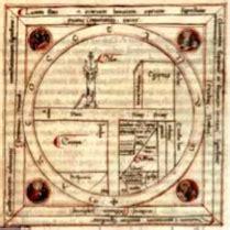 100 small buildings bibliotheca 3836547902 205 title etymologiarum sive originum libri xx date seventh century a d author st isidore