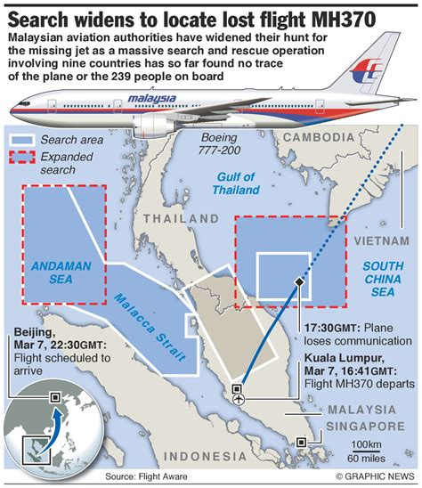 malaysian airlines flight 370 the complete timeline and mh370 latest missing malaysia airlines plane autos post