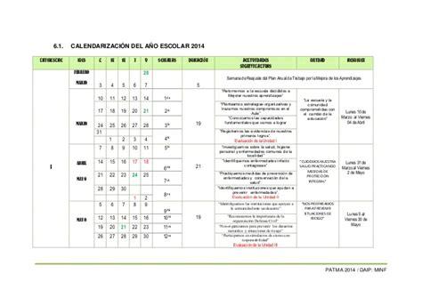 plan anual de trabajo para la mejora de los aprendizajes 2015 plan anual de trabajo para la mejora de los aprendizajes