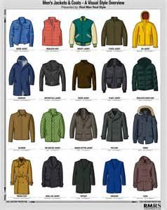 kinds of jacket for men pl jackets