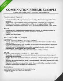 combination resume template health symptoms and cure