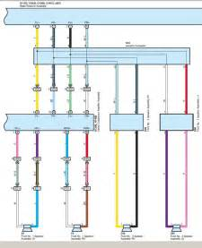 scion frs unit wiring diagram scion sciont free wiring diagrams