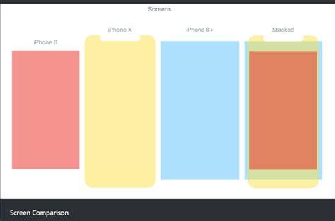 iphone xsxs screen size comparison apple
