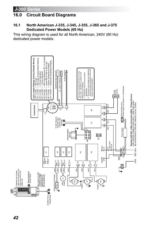 spa disconnect panel wiring diagram wiring diagram with