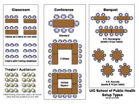 meeting room set up diagrams similiar conference style set up styles keywords