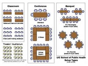 Meeting Room Setup Diagrams Setup Diagram Uic Sph