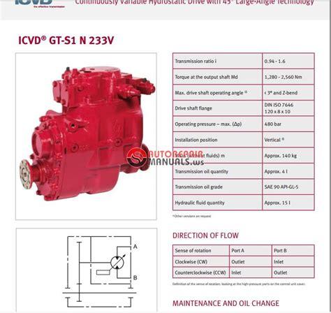 Manual Jcb Telescopic Handlers Loadall Jcb 527 58 T3 Fs