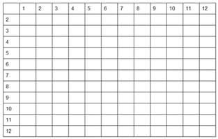 number names worksheets 187 blank times tables worksheets