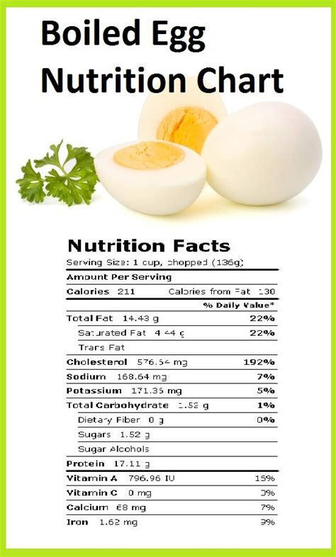 protein 2 boiled eggs this amazing boiled eggs and protein diet will guarantee