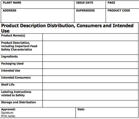 Fsma Food Safety Plan Templates Food Safety Food Safety Plan Template Fsma
