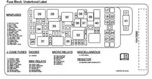 chevy cobalt ignition switch diagram chevy free engine image for user manual