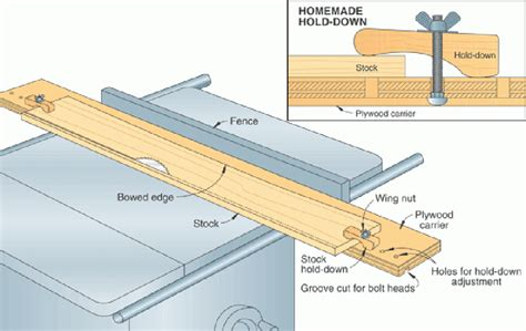 table saw jointer jig edge cutting jig